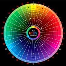 http://realcolorwheel.com/colorwheel.htm