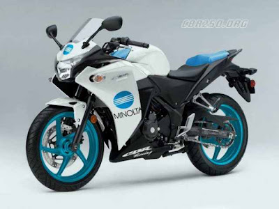Kawasaki Ninja Resale Value