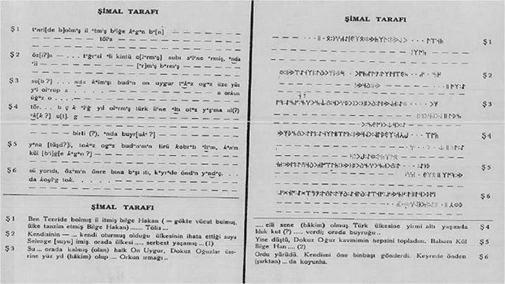 Eski Türk Yazıtları - Şimal Cephe