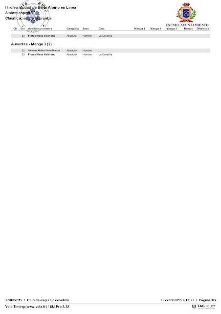 https://lh6.googleusercontent.com/-rgRV1HGtAIA/VghJyGyIbSI/AAAAAAAAPDM/AjX6usL74EE/w612-h865-no/Clasificacion%2Bfinal-page-003.jpg