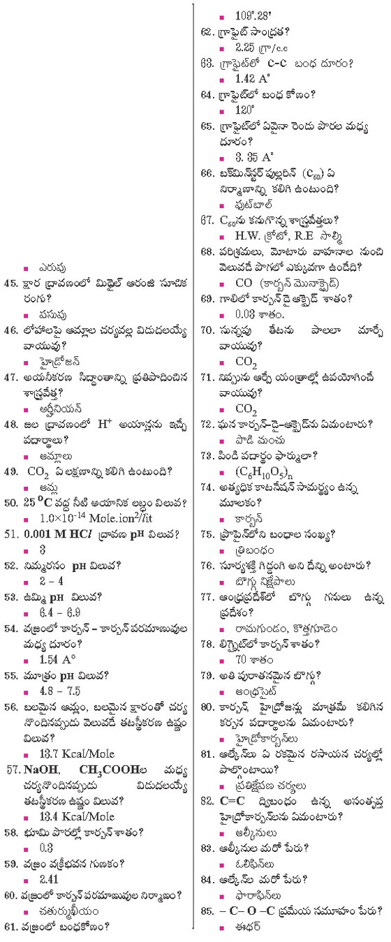 Chemistry bits in Telugu Medium for APPSC Exams