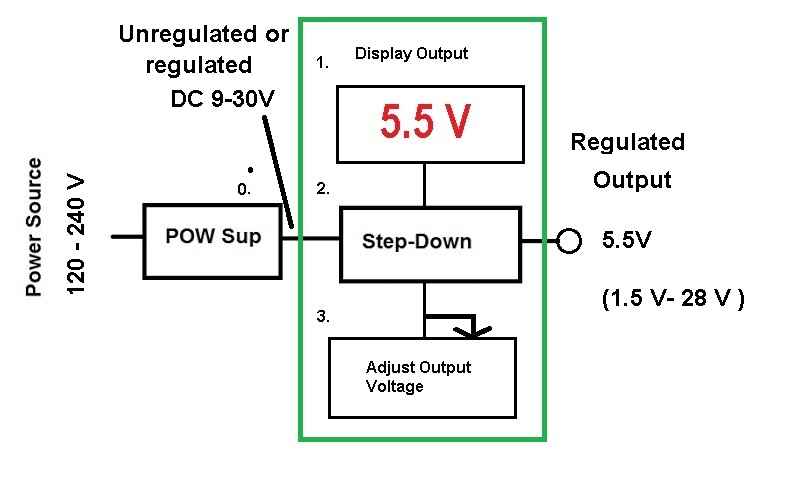 Universal Power supply Voltage Controler | Attila\'s projects