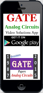 GATE Analog Video Solutions