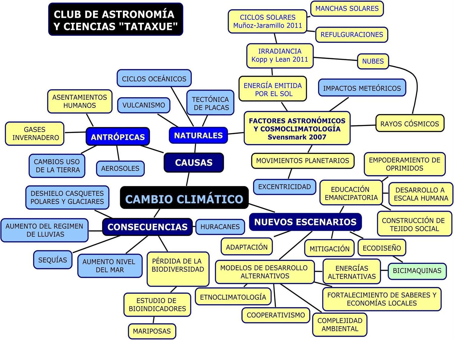 Club de Astronomía y Ciencias \