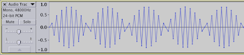 [Image: Detail of an Audacity screenshot, showing its oscillogram viewer zoomed in so much that only a few dozen samples, represented by points in the X-Y plane, are on screen. Adjacent samples are connected to each other by straight lines, and there's a zero-crossing between every sample.]