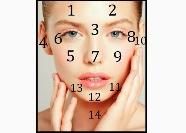 Mapa chino del rostro acné