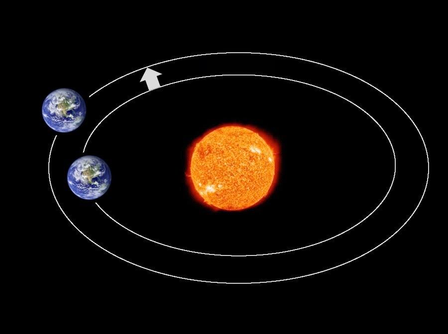 speed of orbit around earth - photo #36