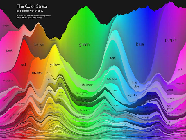 The Color Strata, a beautiful color naming infographic
