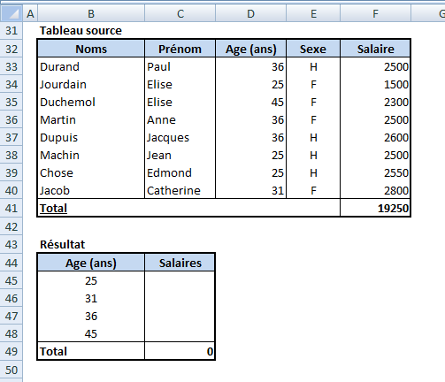 Excel-Tableau5 Somme.si