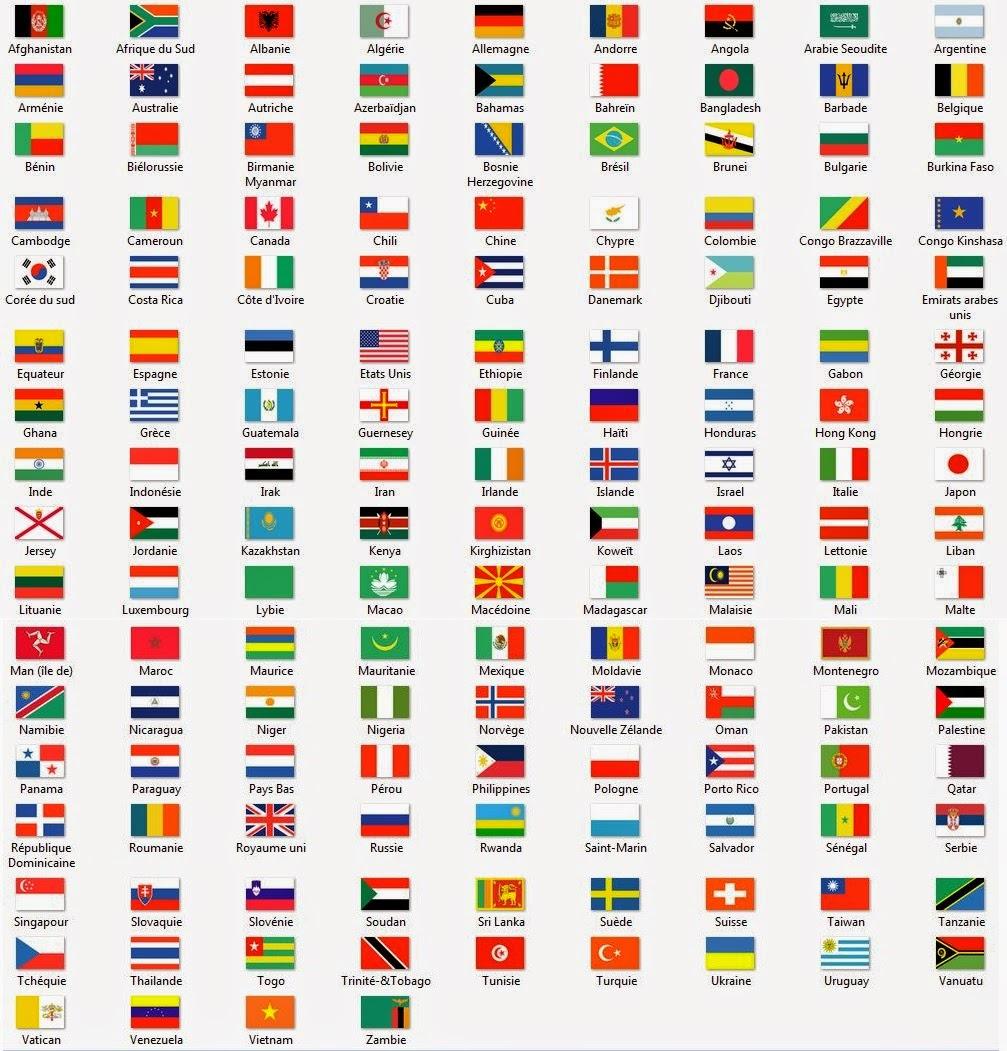 D'où venez-vous ?