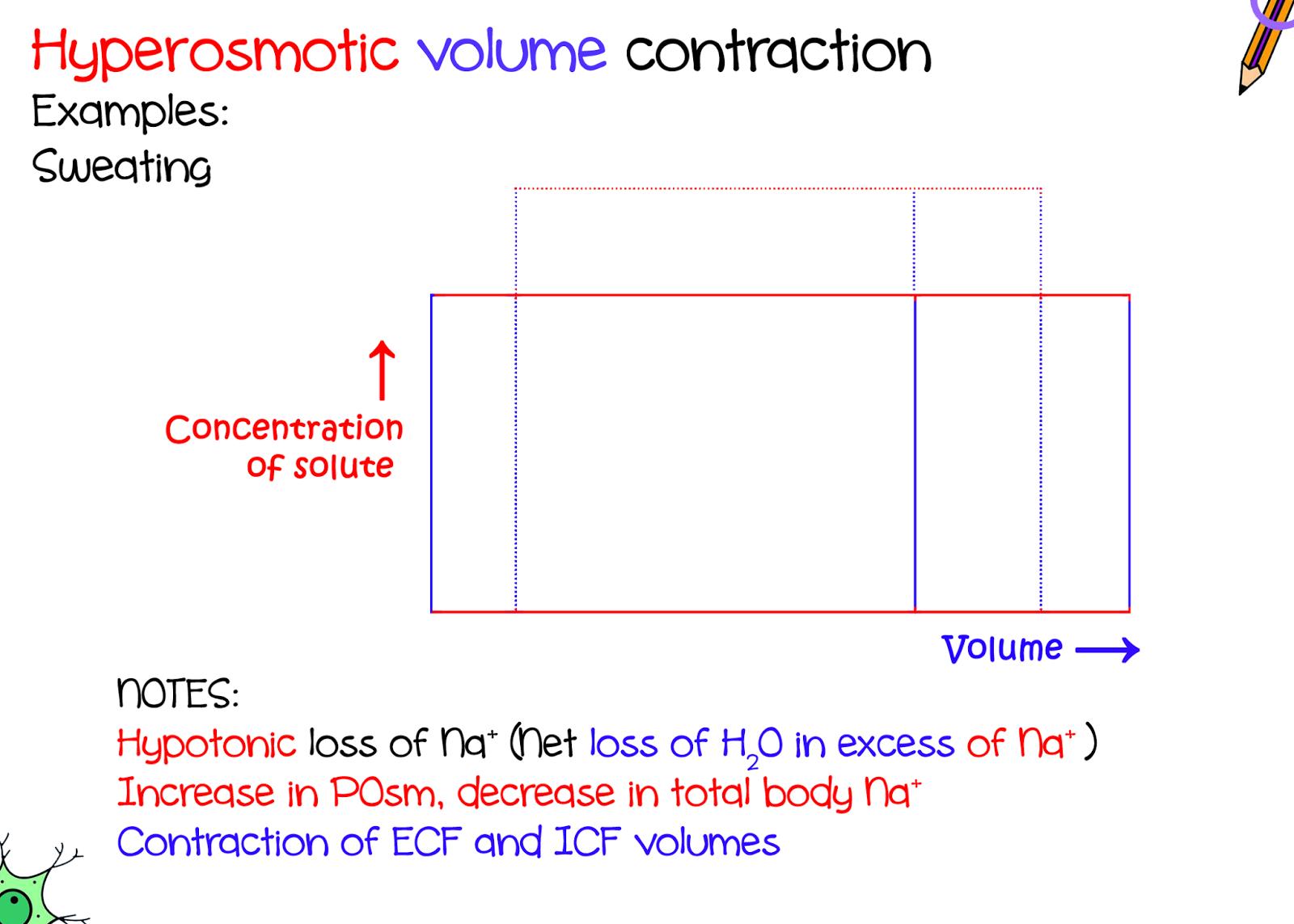Medicowesome Darrow Yannet Diagrams Simplified