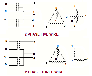 2 phase 5 wire diagram wiring diagram list 2 Phase Stator Wiring Diagram