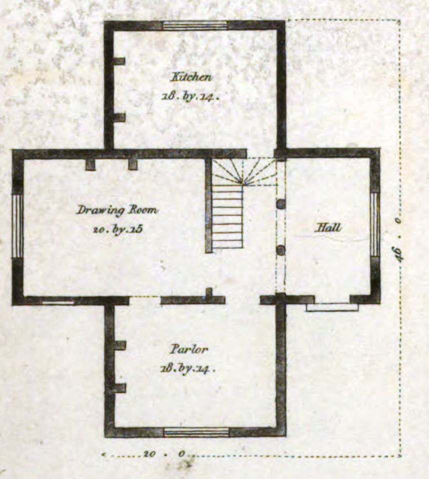 19th century historical tidbits 1835 house plans part 2 for Three room house plan