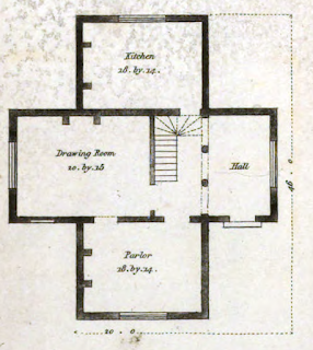 19th century historical tidbits 1835 house plans part 2 for 19th century farmhouse plans