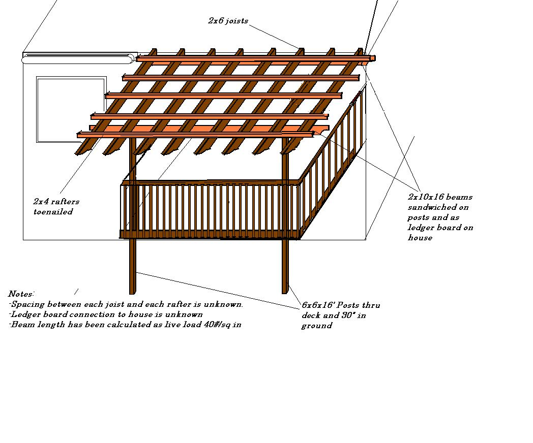 House renovation project plan - Pergola Layout And Plan