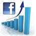 Facebook's share price rose