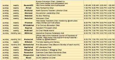 A Comprehensive List of Education-related Twitter Chats for Teachers