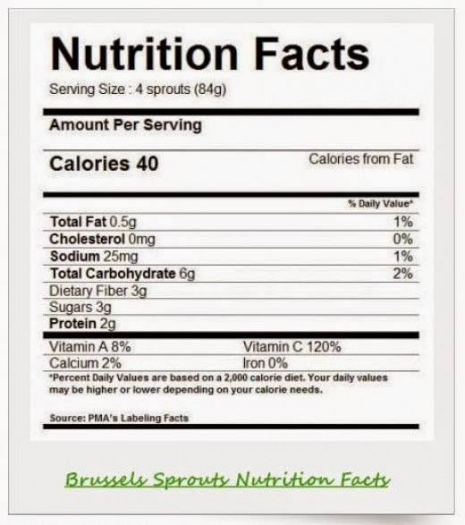 nutrition facts on brussels sprouts