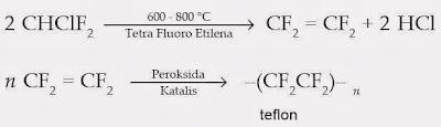 pembuatan Teflon