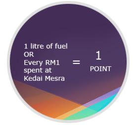 Daftar Petronas Kad Mesra Untuk Lebih Banyak Diskaun Dan Promosi