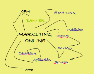 Marketing digital objetivos,estrategias y herramientas