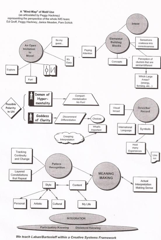 Dnb Theory Bulletin Board 2014