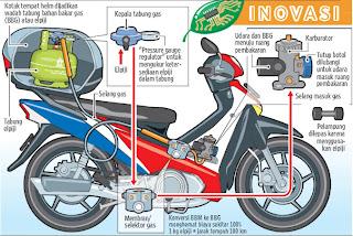 Motor berbahan bakar gas