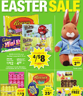 CVS Easter Candy