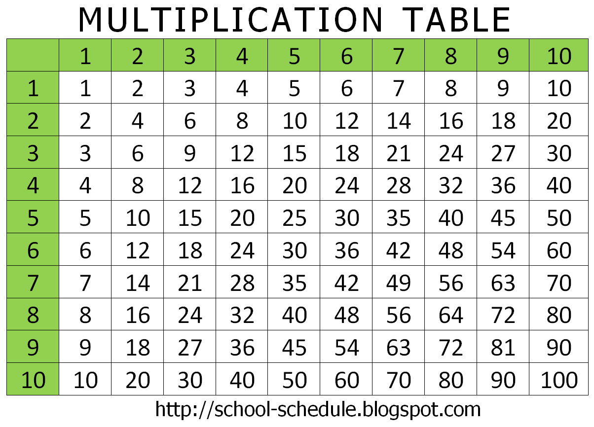 Schedule for school printable template multiplication for 1 to 10 table