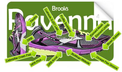 BrooksRavenna4.S.G