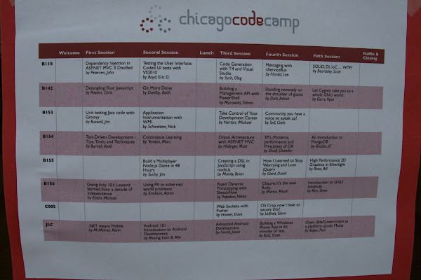 Pictures from Chicago Code Camp 2011