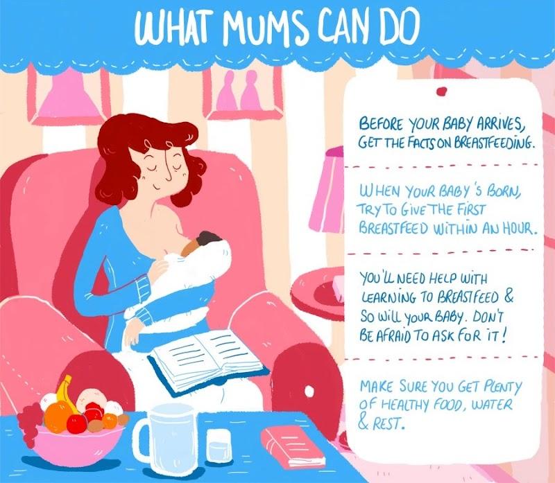 Exclusive breasfeeding bayi anda