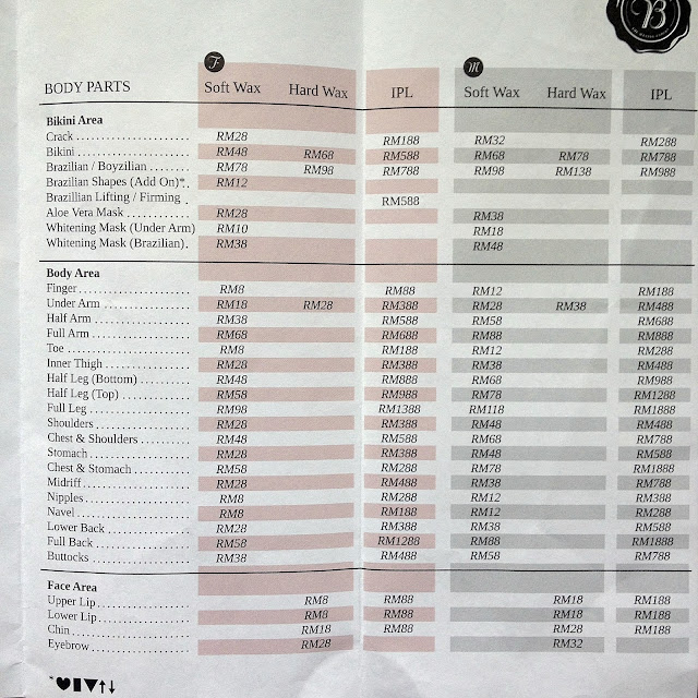 price list bubble gum wax