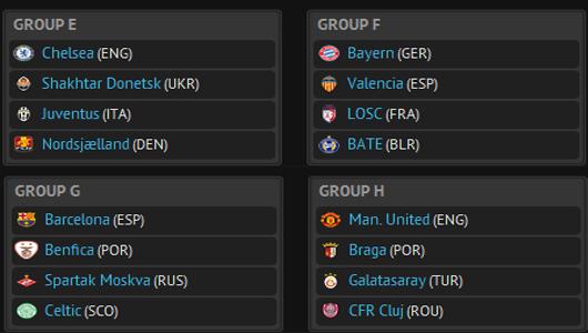 Live Streaming Liga Juara-Juara Eropah (UEFA Champions League) 24 Oktober 2012