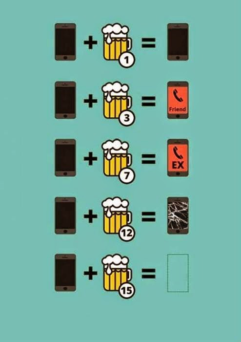 Cervezas + Móvil, una mala combinación
