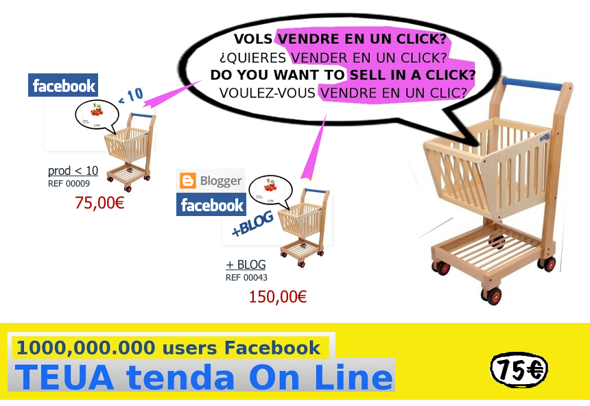 la TEUA Tenda On Line