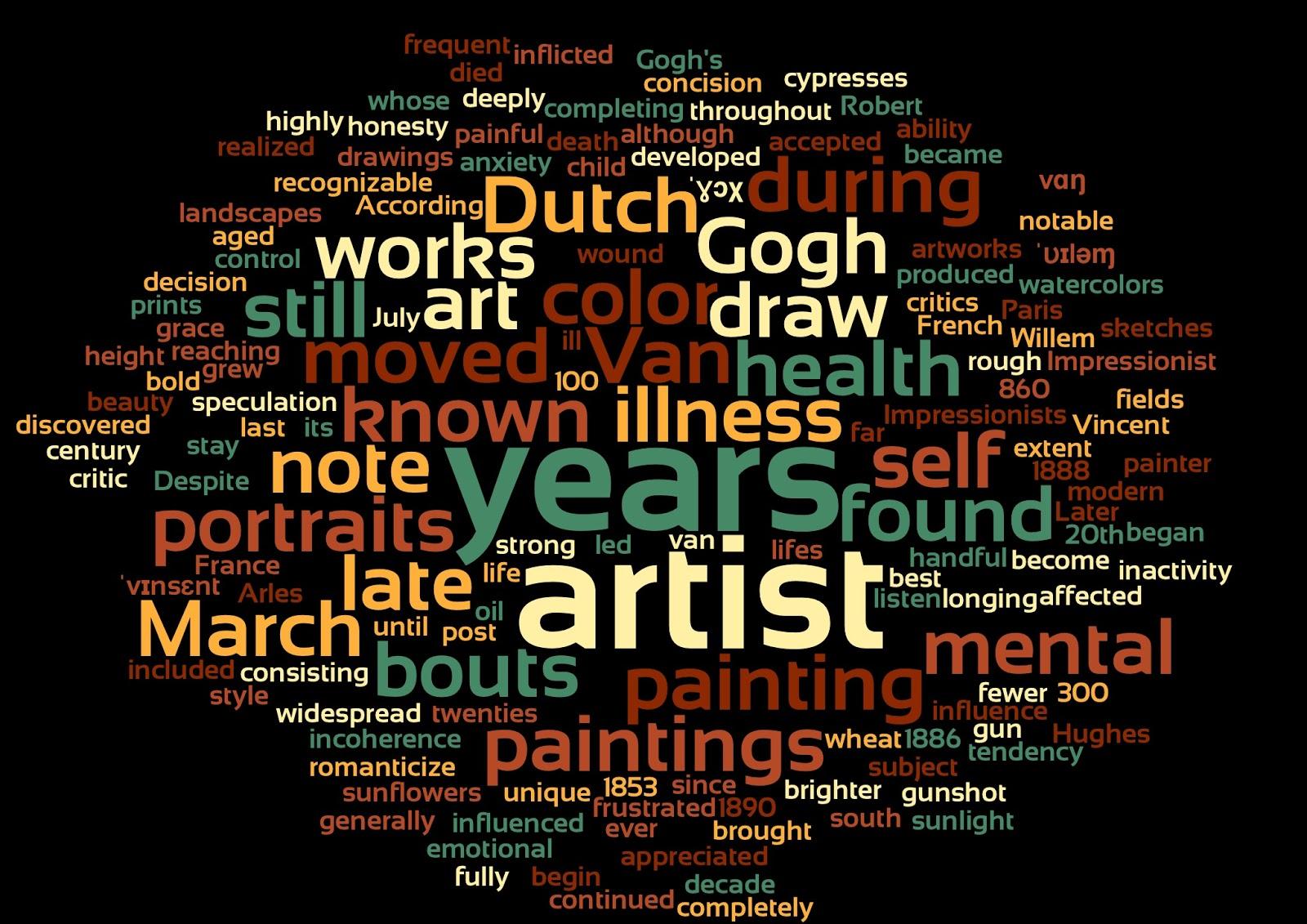 10 Artists That Write Their Art  Graffiti Lettering