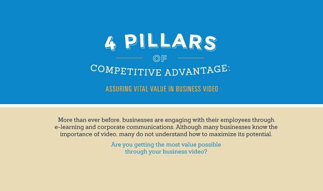 the 4 pillar plan pdf