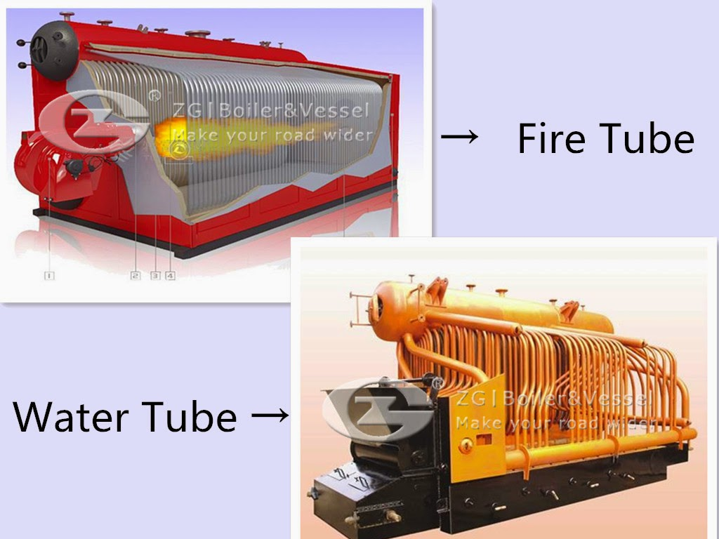 Fuel and gas steam/ hot water boiler: Type of steam boilers