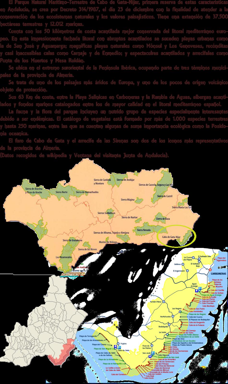 Presentación de la ruta