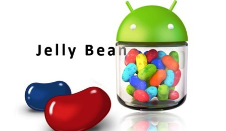 Android Jelly Bean 4.1 Gingerbread Market Share