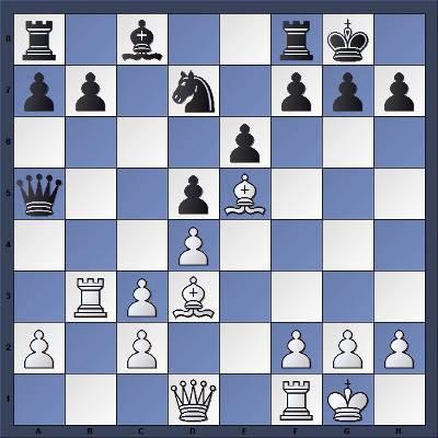 Les Blancs jouent et matent en 11 coups - Niveau Fort