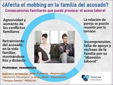 ¿Afecta el mobbing en la familia del acosado?