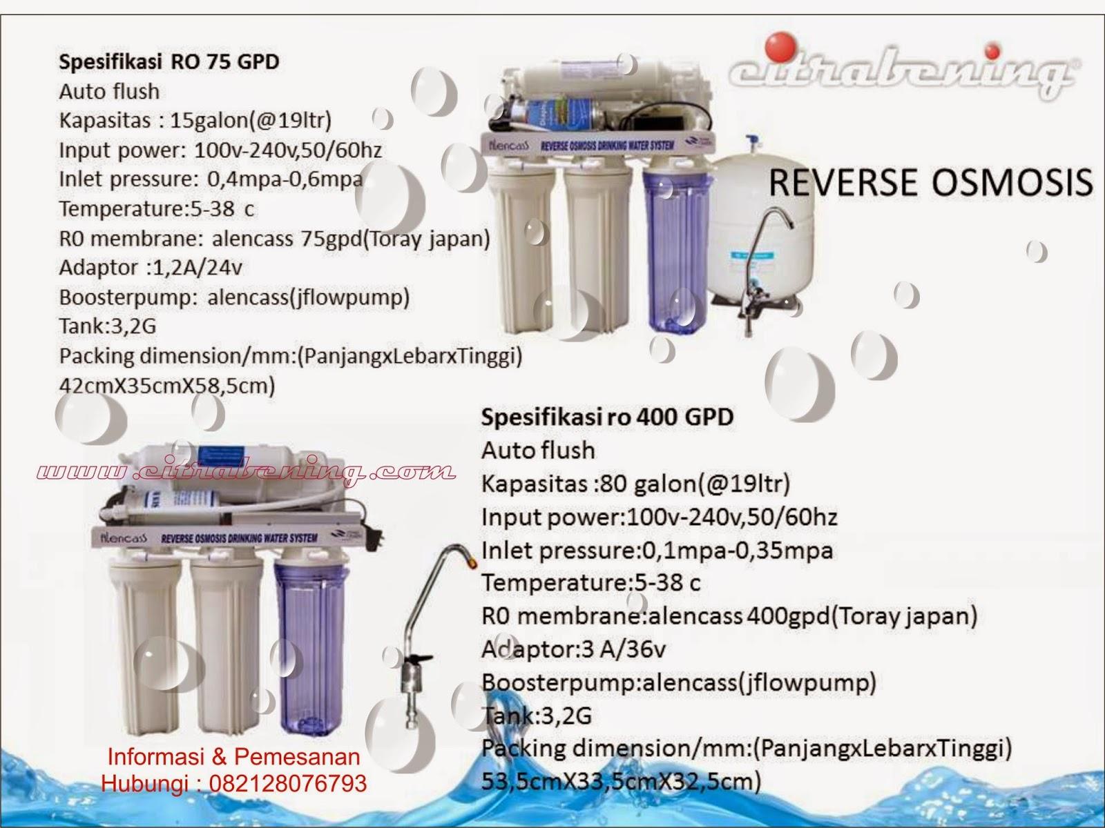 Water Treatment Management