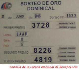 sorteo-domingo-21-de-junio-2015-loteria-nacional-de-panama-tablero-dominical