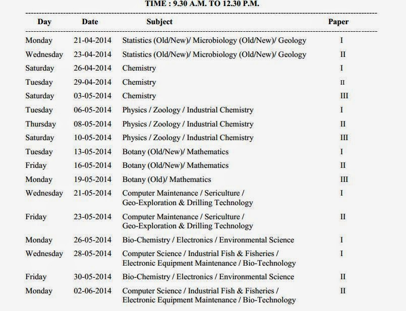 Nagpur University b.sc part 2 summer 2014 exam time table
