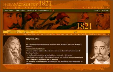 Η Επανάσταση του 1821 -  Πρωταγωνιστές