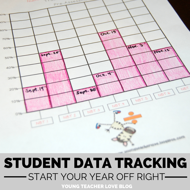 Student Data Tracking Template Asian Food Near Me