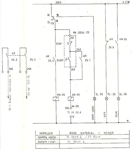 Bagirgiono abdil ber gambar 2 main diagram motor screw conveyor a ccuart Image collections