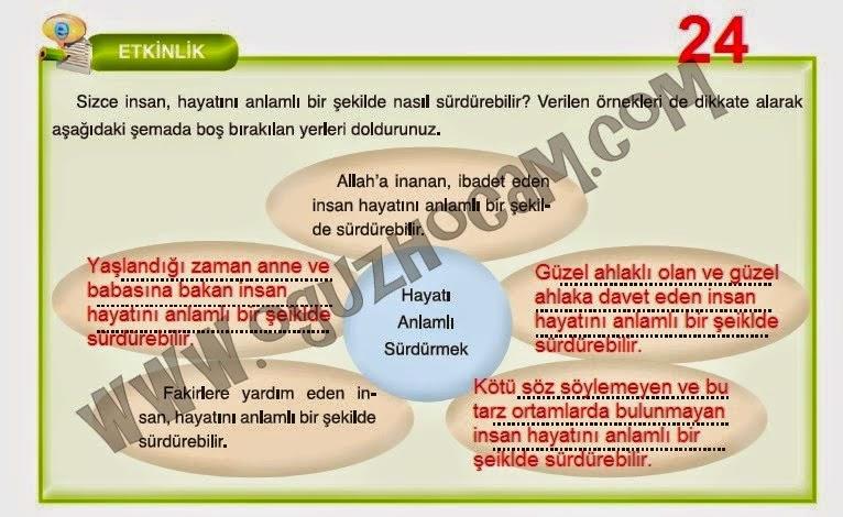 7 Sınıf Din Kültürü Tutku Yayınları Ders Kitabı Cevapları Sayfa 24